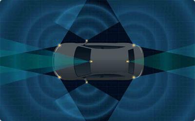 汽车影音系统